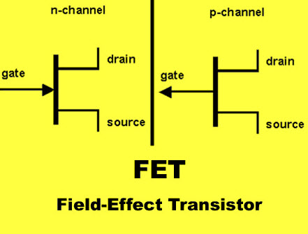 Field Effect Transistor Circuit, Basics and Characteristics
